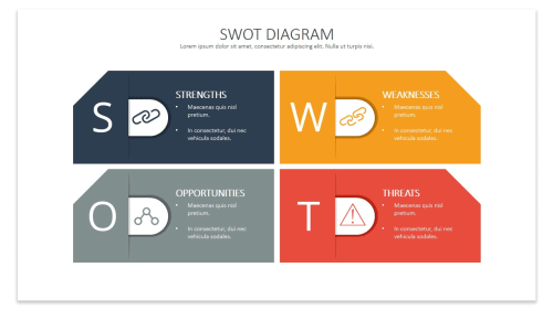 small resolution of diamond swot analysis powerpoint template