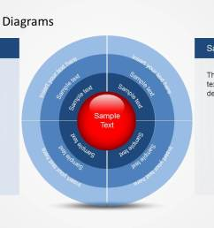 target onion diagram powerpoint template [ 1279 x 720 Pixel ]
