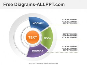 3 Analysis Diagrams PowerPoint Template ::: Download Free