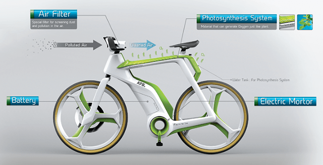 Air Purifiers Attached Cycle