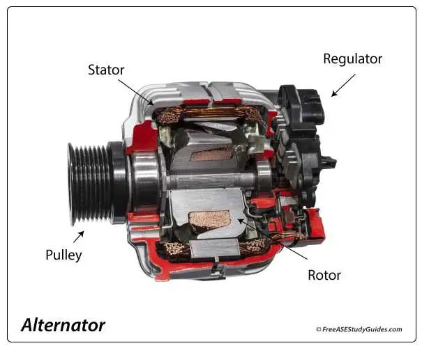 Alternator Wiring Diagram Alternator Voltage Regulator Wiring Diagram