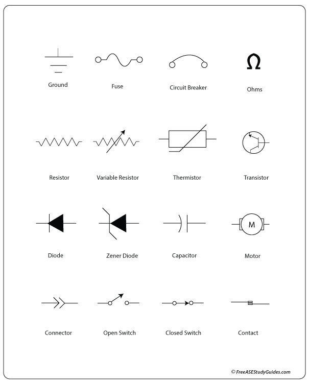 basic electrical schematic symbols