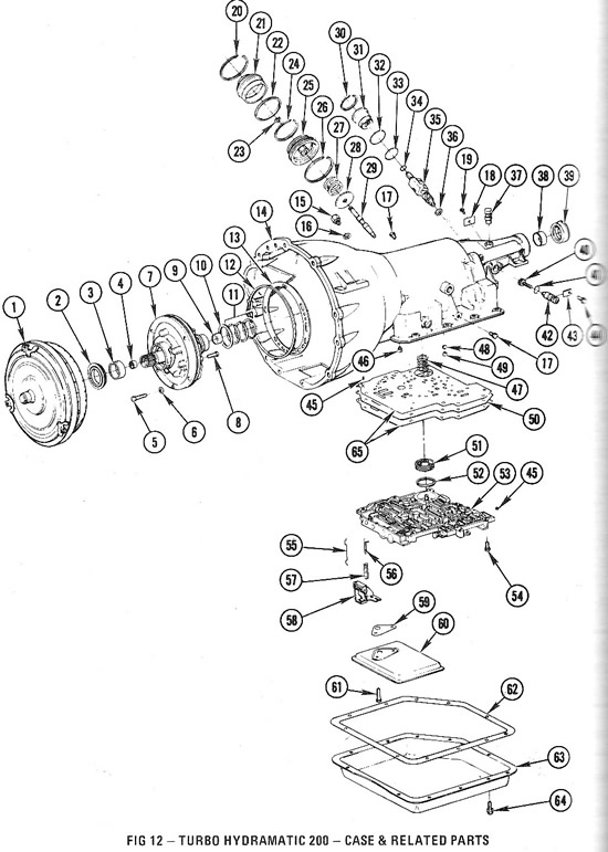 Chevy Transmission Diagram : 26 Wiring Diagram Images