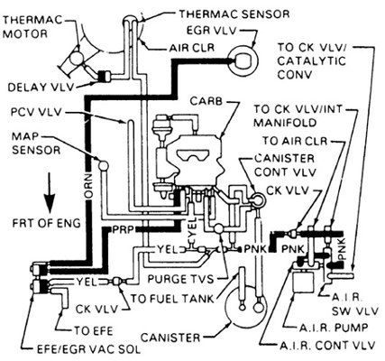 1984 Cadillac Engine Diagram • Wiring Diagram For Free