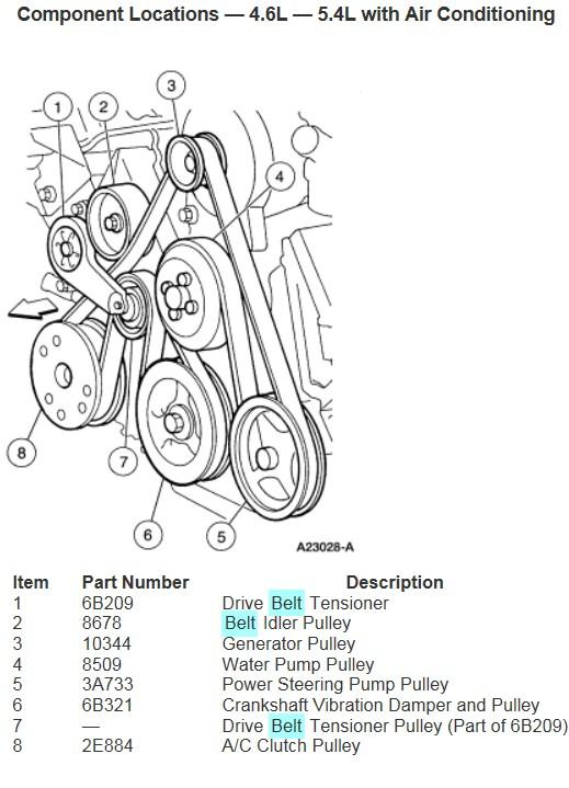 03 F150 4 6 Engine Belt