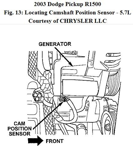 Wiring Diagram Car Free. Wiring. Best Site Wiring Diagram