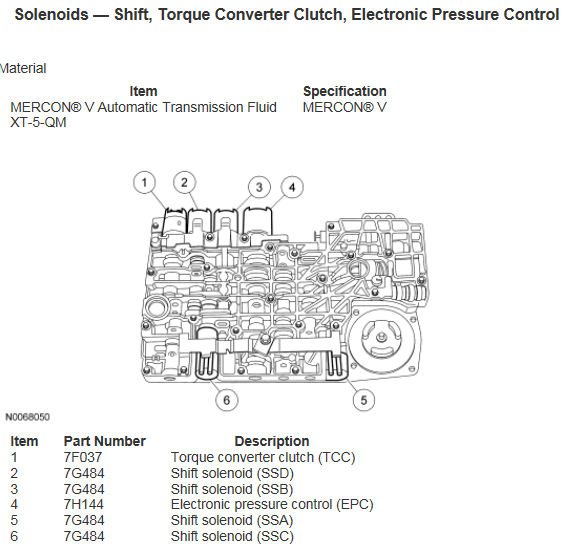 [DIAGRAM] 2004 Ford Explorer Sport Trac Service Shop Set