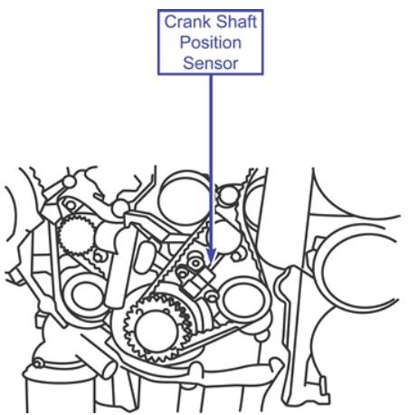2000 Jeep Crankshaft Sensor Location Pictures to Pin on