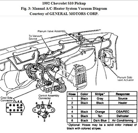 Box Truck Diagram Straight Truck Diagram Wiring Diagram