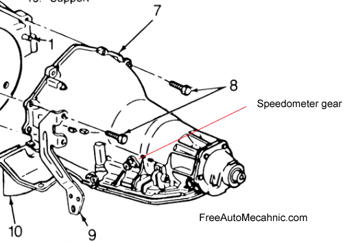 [DIAGRAM] Powerglide Transmission Diagram Speedometer