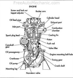motorcyle engine diagram [ 377 x 389 Pixel ]
