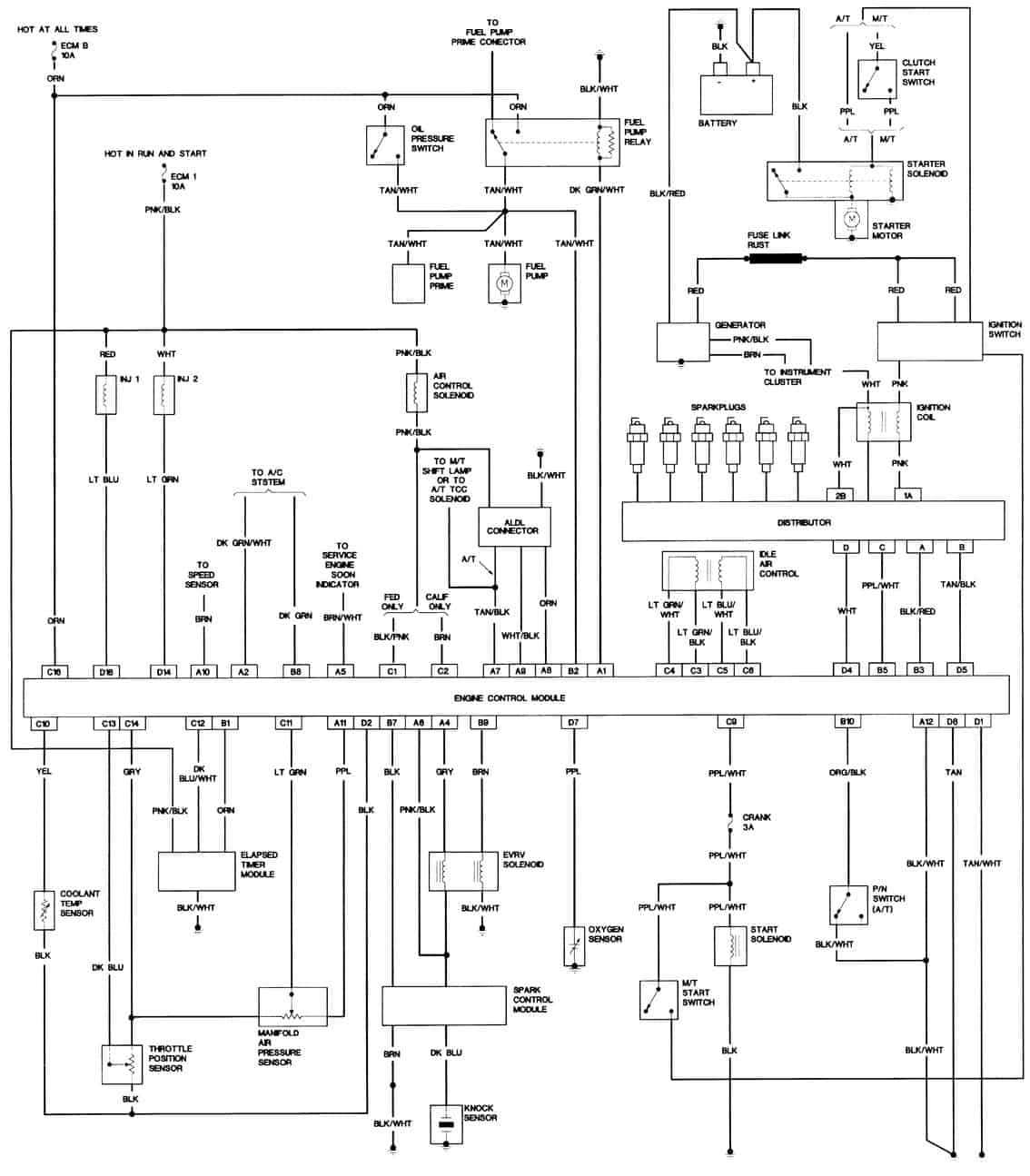 2002 chevy s10 alternator wiring diagram ford charging system 1988 free engine image for