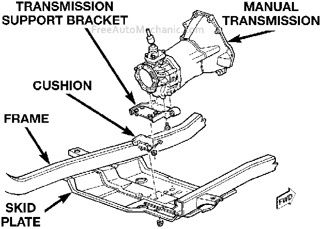 Service manual [1998 Jeep Wrangler Auto Transmission