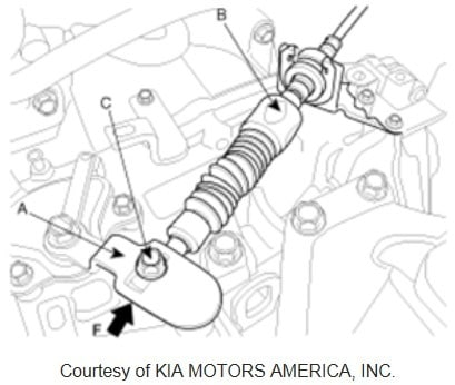 Used 2003 Kia Sedona Engine, Used, Free Engine Image For