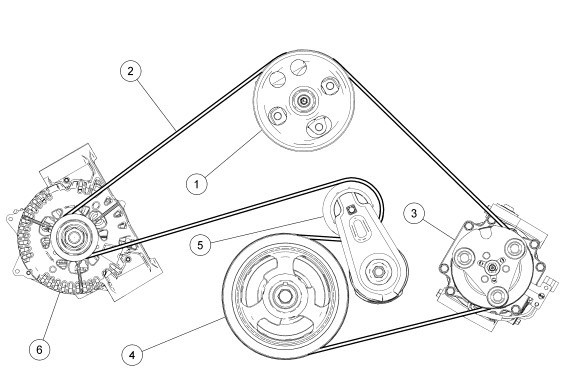 Belt Noise Due To Pulley Misalignment Or Belt Tensioner