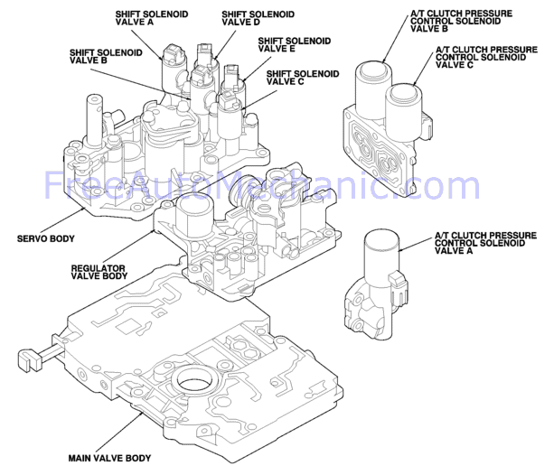 2005 Mitsubishi Endeavor Engine Diagram 2005 Chevy Venture
