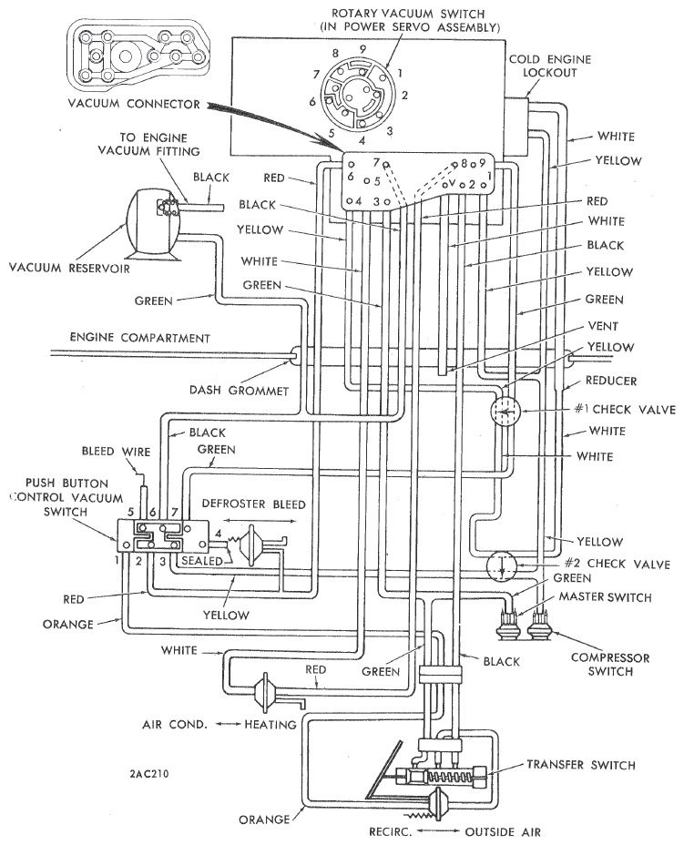 1969 Dodge Vacuum Diagram • Wiring Diagram For Free