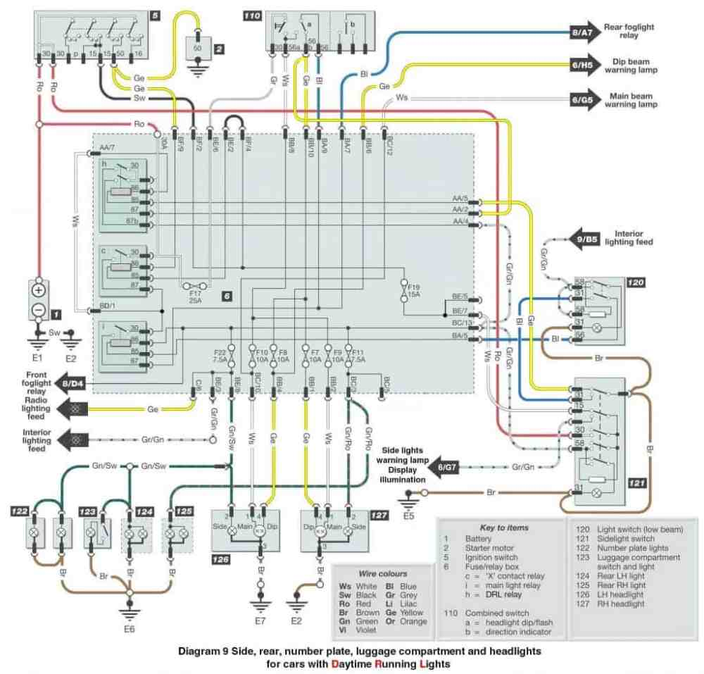 medium resolution of wiring diagram skoda fabia