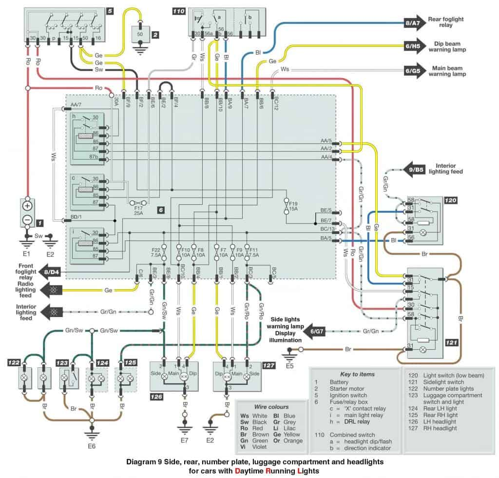 hight resolution of skoda wiring diagram free wiring diagrams img rh 18 andreas bolz de skoda fabia wiring diagram
