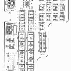 93 Honda Civic Fuse Diagram Power Inverter Wiring 1996 Dodge Intrepid Box Online 96 Easy Diagrams 2000