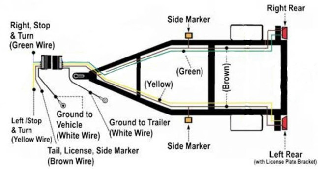 Trailer wiring diagram Dodge Journey 2009