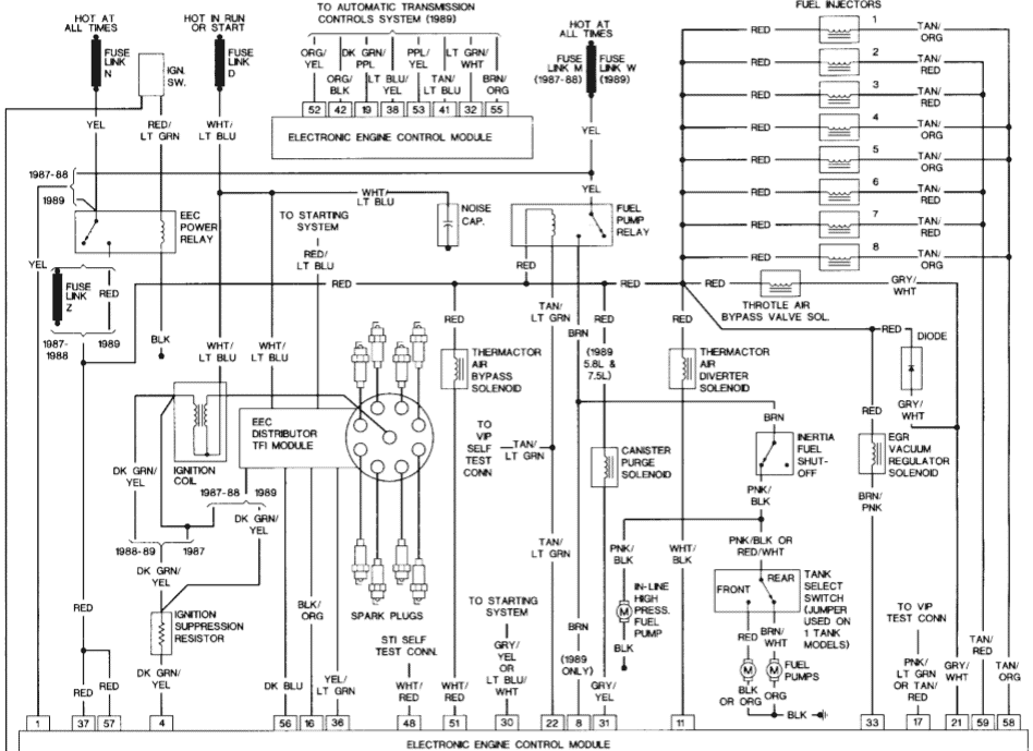 1994 ford f150 5.8 4x4 Distributor wiring issue