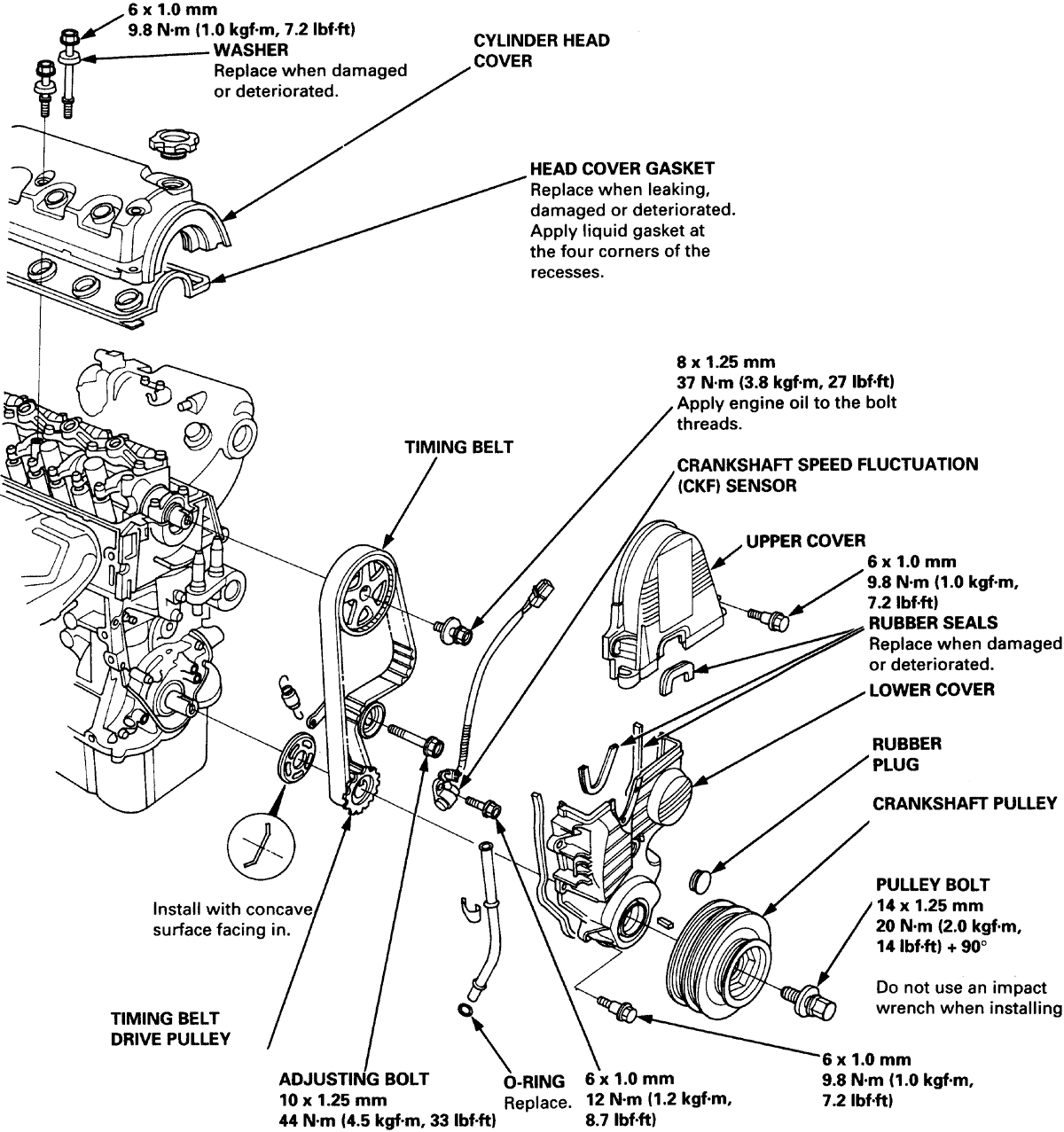 Honda Odyssey Engine Diagram
