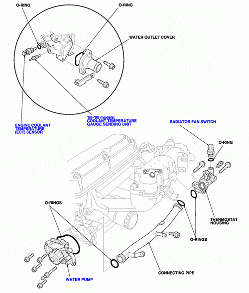 Cooling System Bleed Procedure 2002 Honda Accord EX
