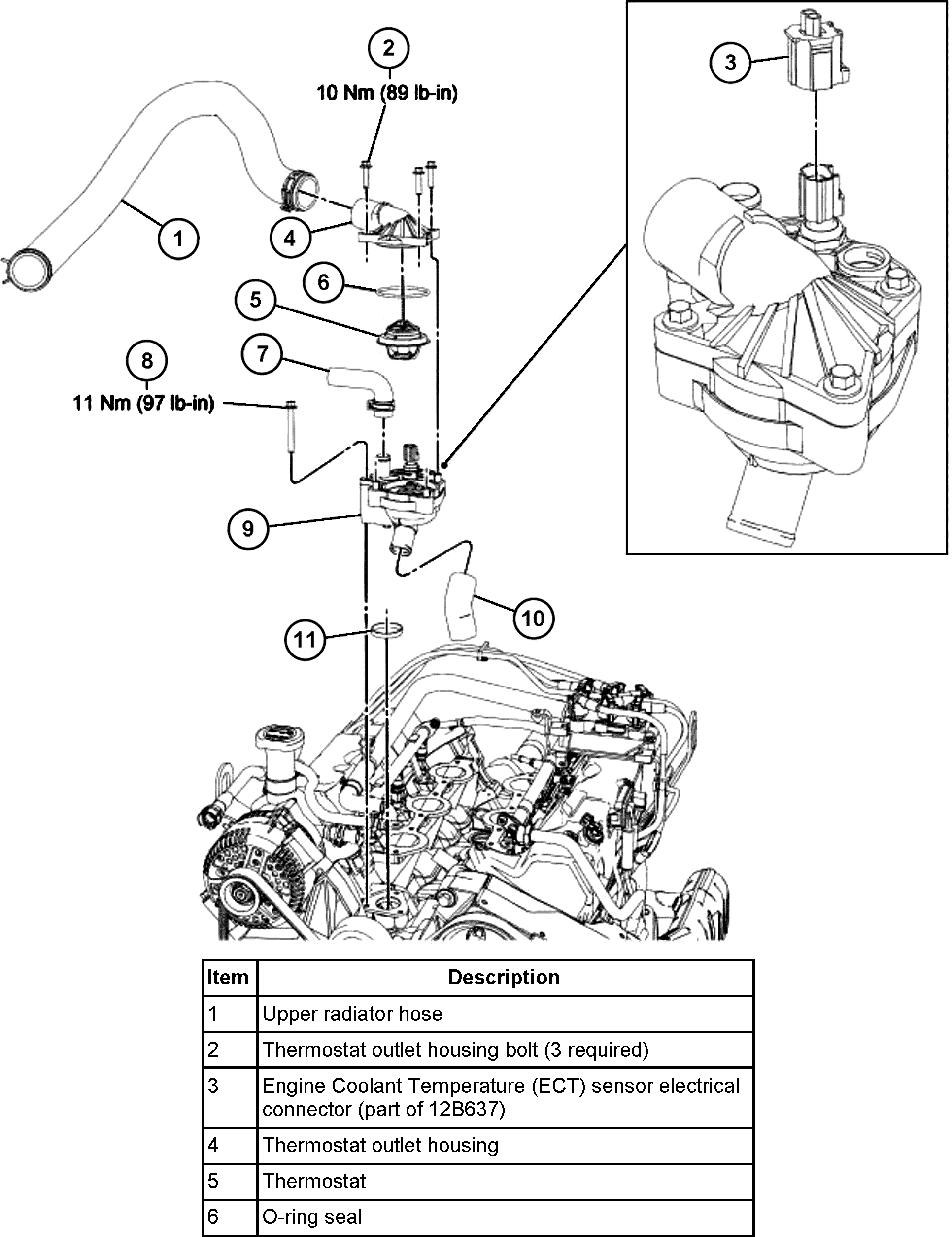 Ford Ranger Thermostat Replacement