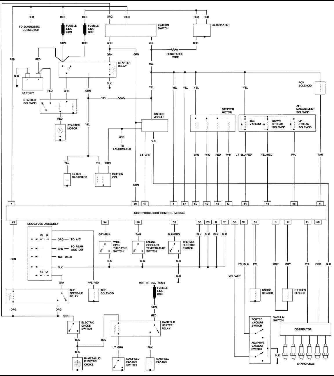 hight resolution of 1987 jeep ignition wiring wiring diagram todays engine alternator diagram 1987 jeep ignition coil wiring diagram