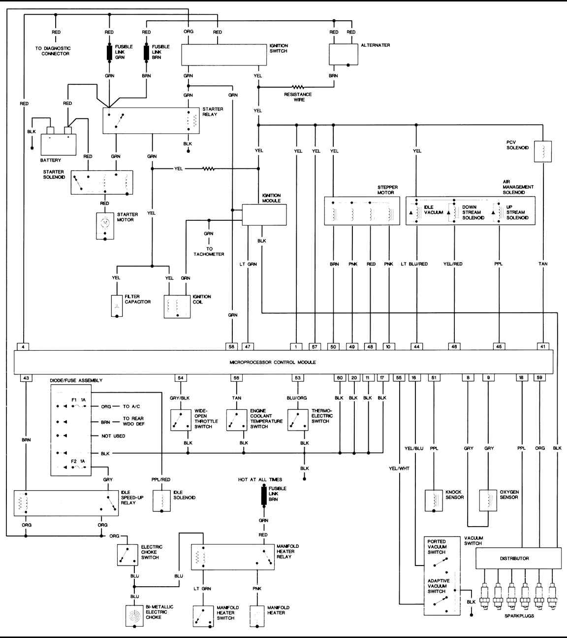hight resolution of wiring diagram for 1987 jeep wrangler wiring diagram sheet 1987 jeep wrangler gauge cluster wiring diagram