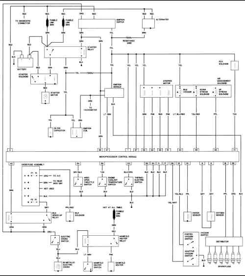 small resolution of 87 jeep yj fuse diagram wiring schematic wiring diagram third level 1987 jeep comanche wiring diagram 1987 jeep wiring schematic