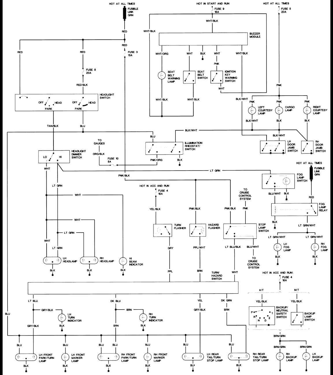 hight resolution of jeep tj parking wiring wiring diagram article reviewjeep tj parking wiring wiring diagram basicjeep tj parking