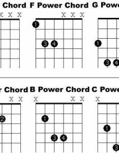 Free online guitar lessons printable power chord chart also timiznceptzmusic rh