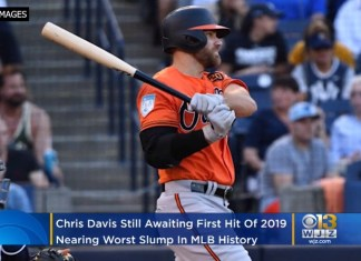 Chris Davis Breaks MLB Record For Hitless Streak