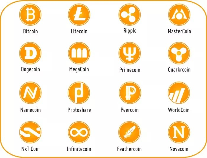 Cryptocurrencies – What Are They, How They Work And Why They're Important