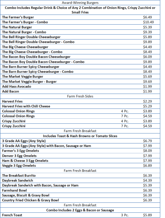 farmer boys menu