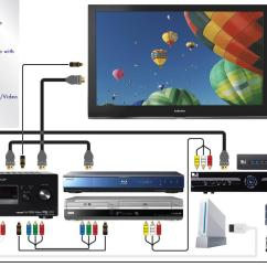 Dstv Hd Pvr Installation Diagram Honda Z50 Wiring Explora Upgrade And Extra View Set Up All Capetown