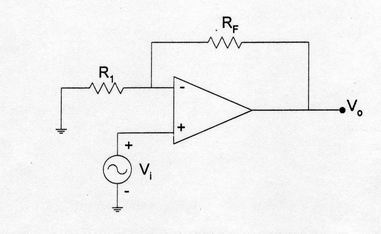 Ideal 741 Operational Amplifier Lab