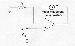 Operational Amplifier Applications Lab