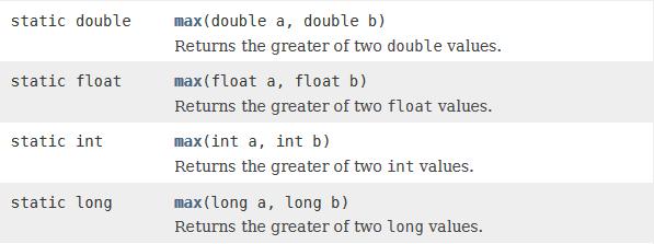 overloading-max-example