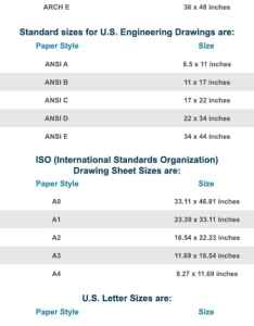 Us letter sizes   inches      also plotter printer paper size chart roll rh freedompaper