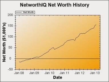 chart_feb13