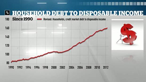 9-13-cdn-debttoincome