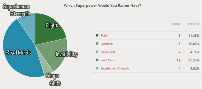 13-10-superpowers