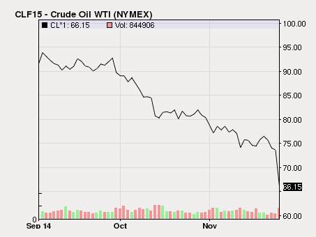 14-11-oil-price-low