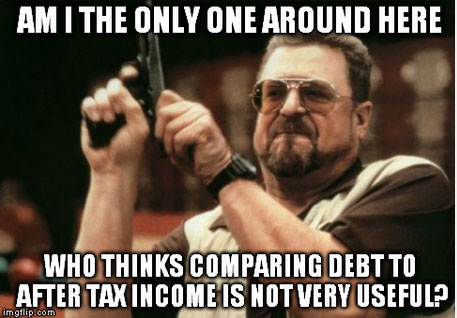 14-12-debt-to-income-not-useful-gun, debt to income ratio canada