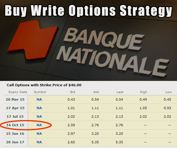 buy write options, call option | freedom 35