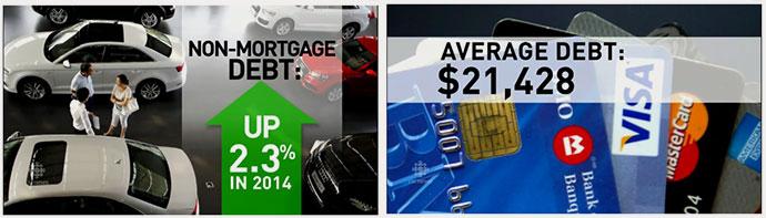15-03-rising-consumer-debt-canada
