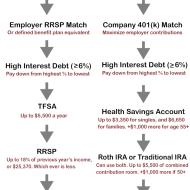 16-01-personal-finance-savings-priority